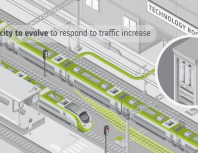 Alstom's New Remote Interlocking System Activated in Italy