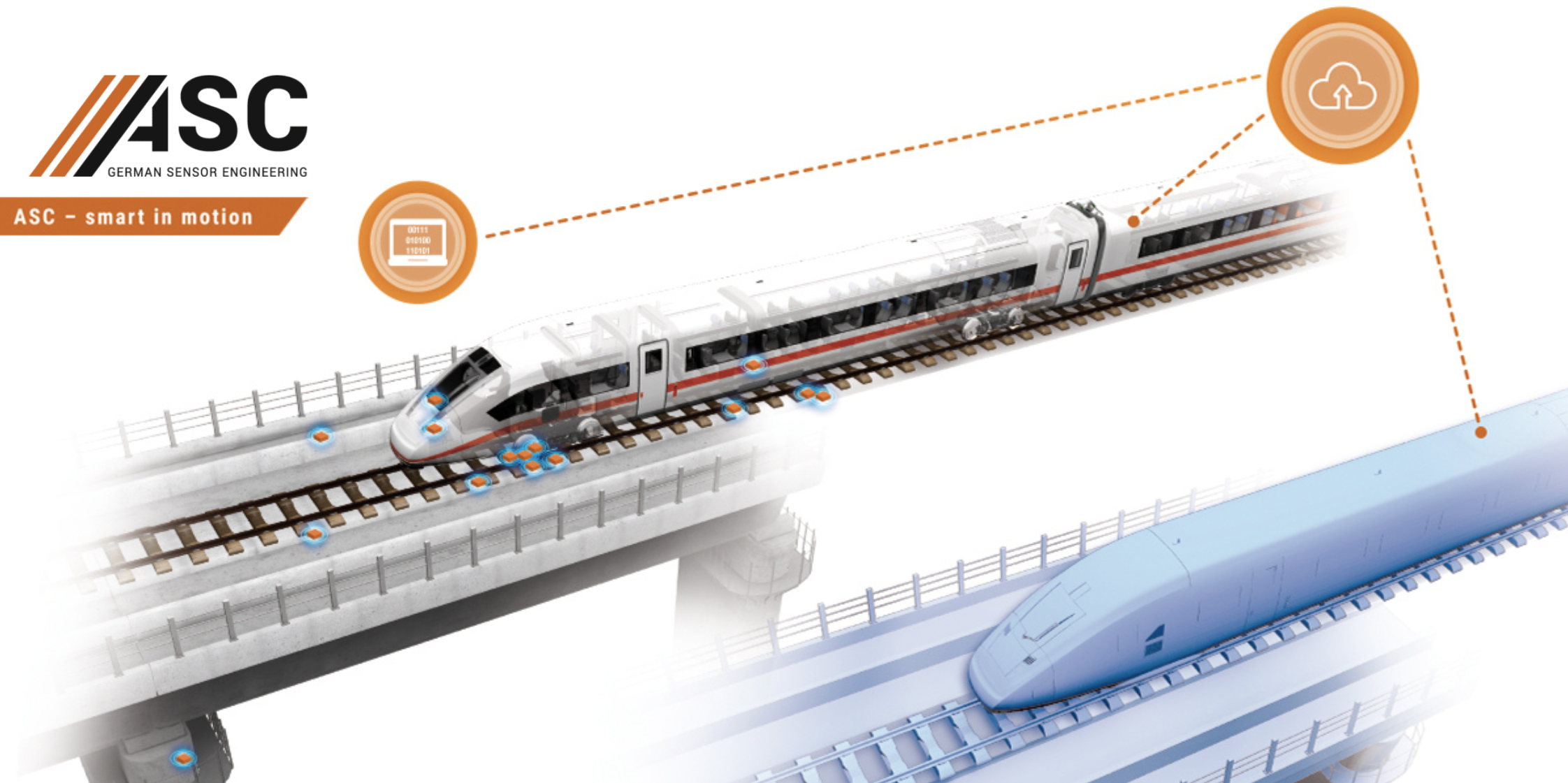 Intelligent Sensors for Rail Traffic