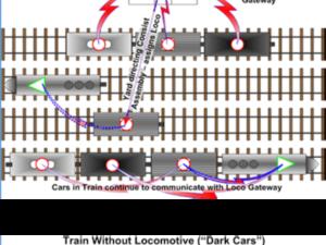 WISENET Sensor in Yard Applications