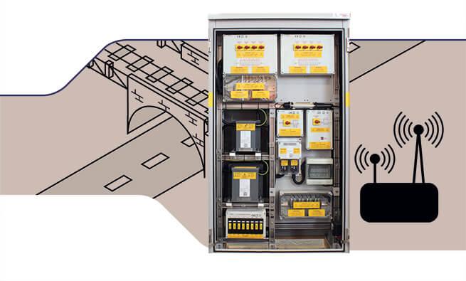 FSP Technology Unipart Rail