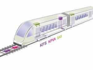 Automatic train brake system
