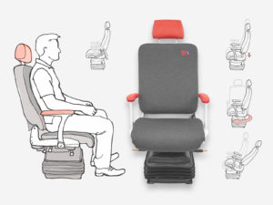 Seating Solutions for Rail