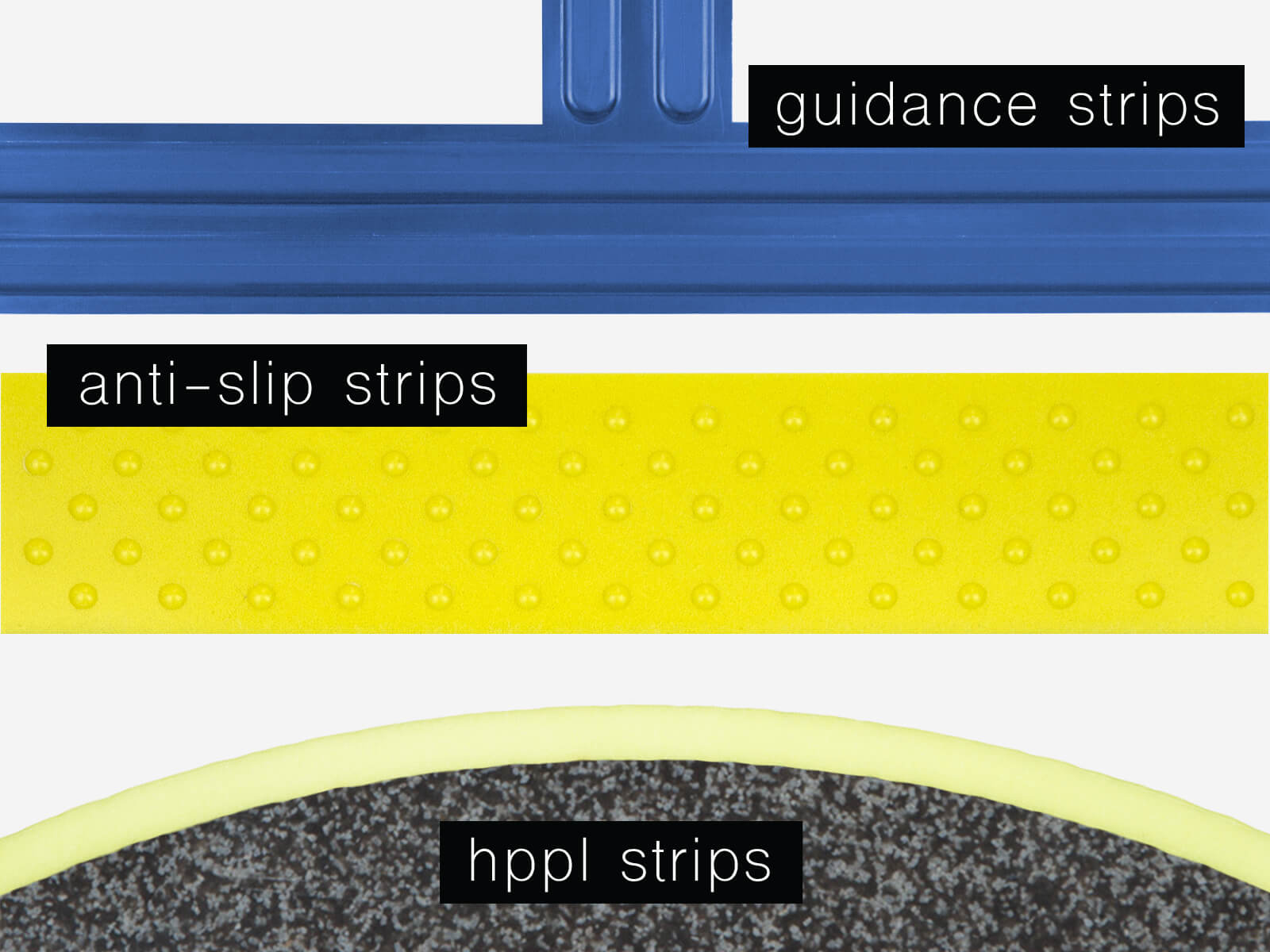 Baultar's Guidance Strips and Bands