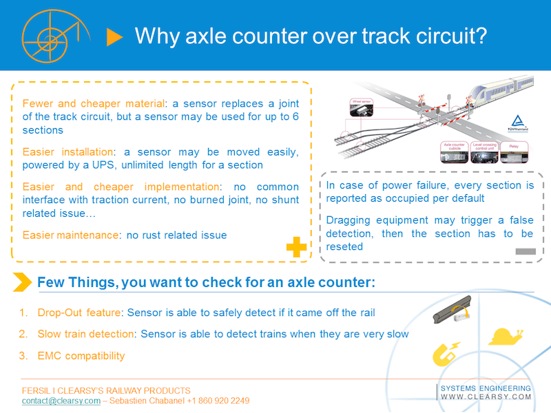 The advantages of an axle counting system over track circuits