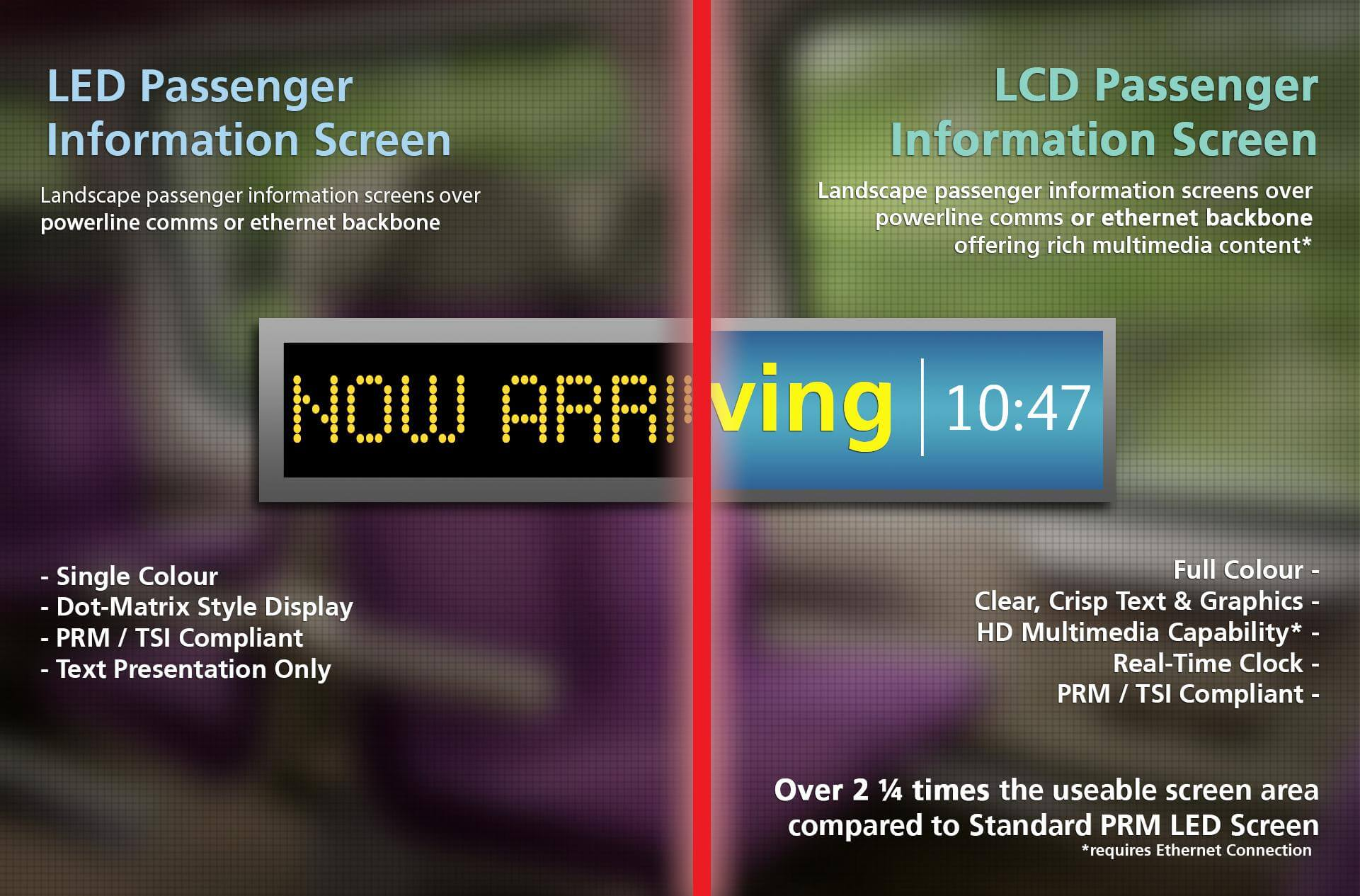 LED/LCD Passenger Information Screen Comparison