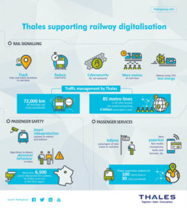 Railway digitalisation has great opportunities, but the challenge of cyber security must be met.