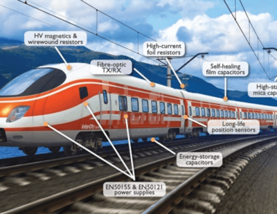 Charcroft Highlights Ruggedised Electronic Components and Specialist Design Support at Railtex 2017