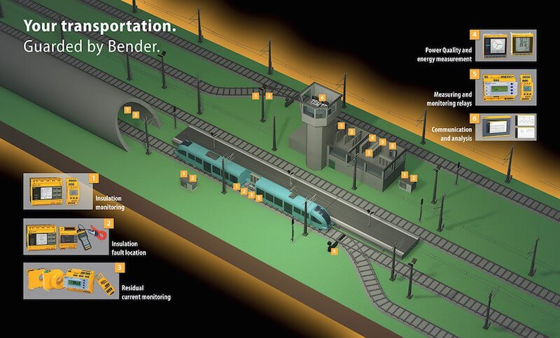 Electrical Safety Solutions for Rail