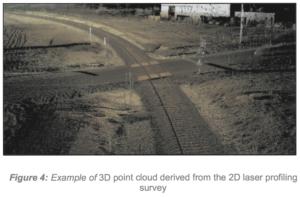 Rail Surveying