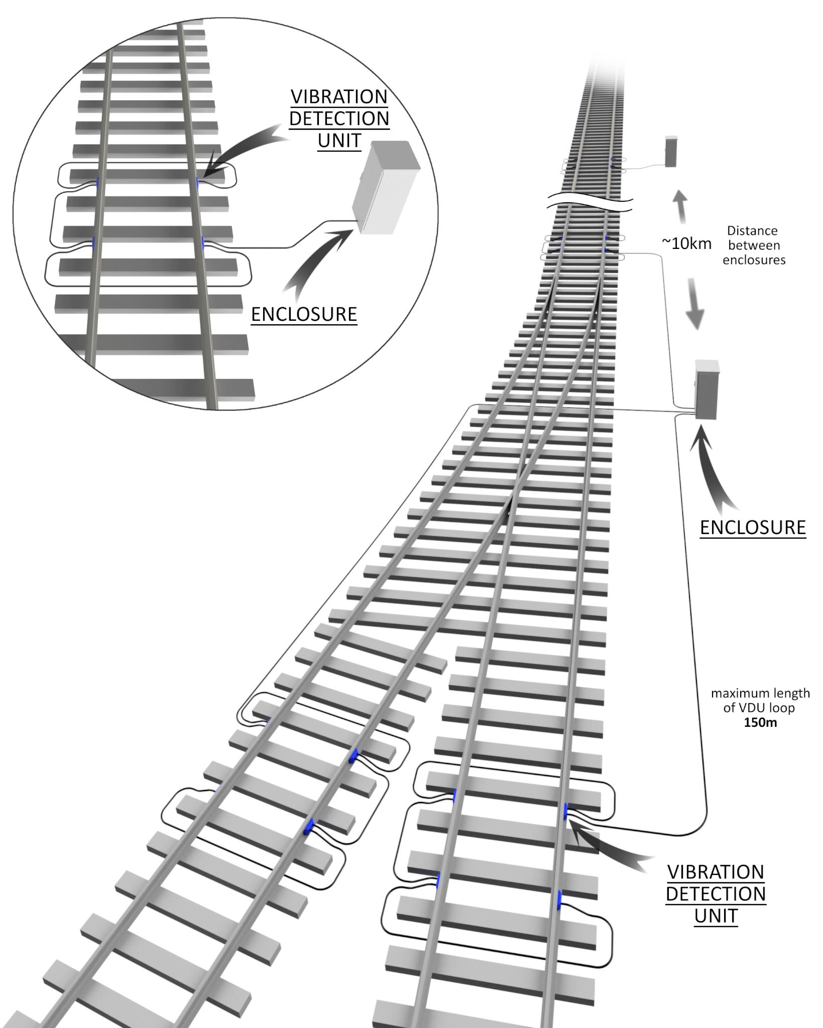 Schematics of an infrastructure surveillance installation for Broken Rail