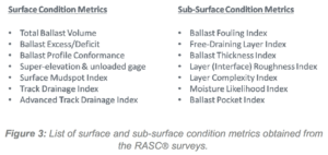 Track Surveying Metrics
