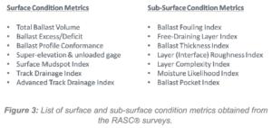 Track Surveying Metrics