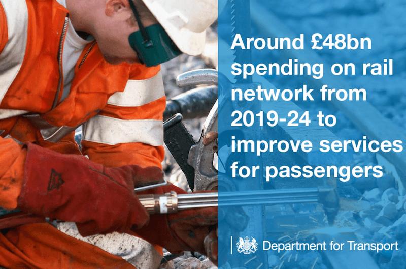funding for Britain's railways