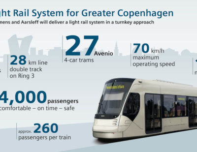 Siemens to Build Light Rail System for Greater Copenhagen