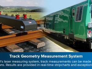 Track Geometry Measurement System