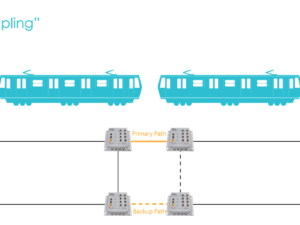 EN50155 Rail Approved Ethernet Switches