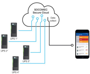 Real-time Remote UPS Management – in the Palm of Your Hand