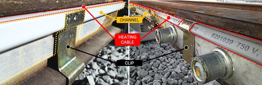 Heating Solutions for Third Rail Electrification