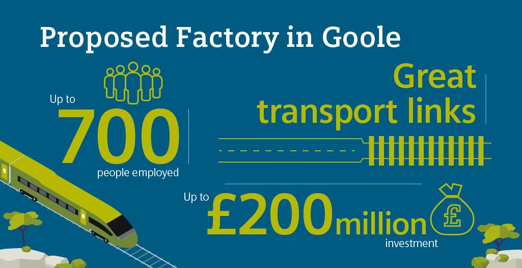 Siemens Goole rail manufacturing facility