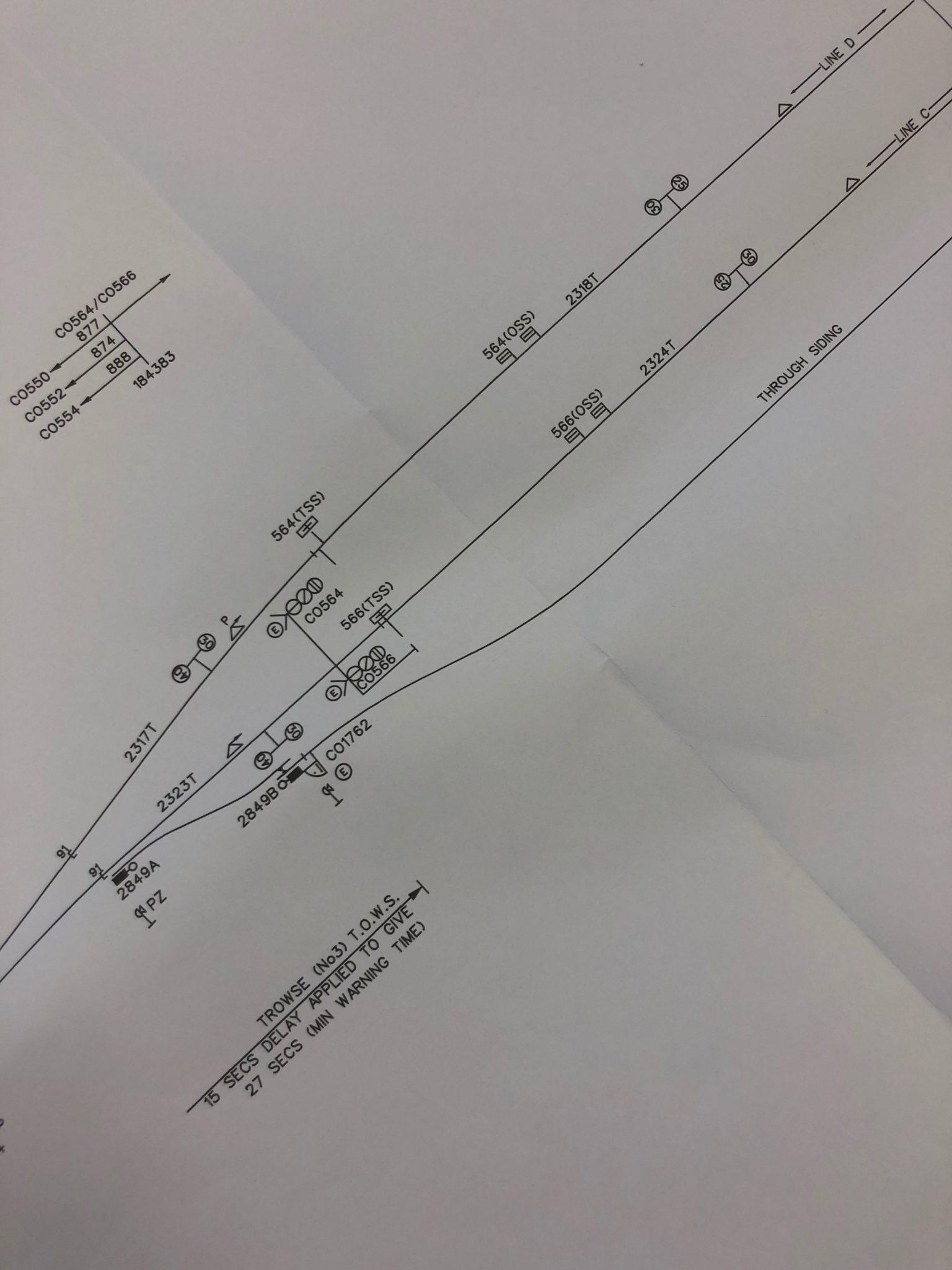 Railway Track Design Solutions