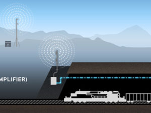 Rail Tunnel Wireless Systems