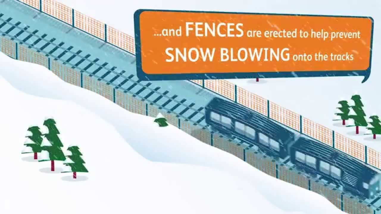 Keeping Trains Moving in Snow and Ice