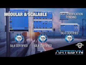 SIL4 COTS Fail-Safe Fault-Tolerant Platform for Train Control & Rail Signaling