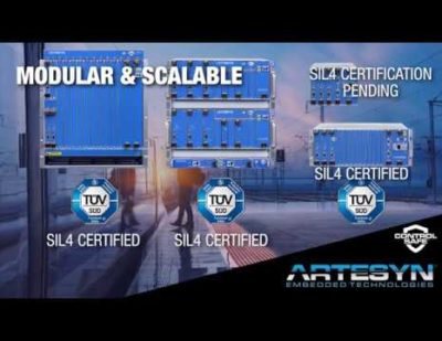 SIL4 COTS Fail-Safe Fault-Tolerant Platform for Train Control & Rail Signaling
