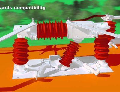 TE Connectivity: Rail VESA System