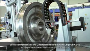Quality Assurance for Railway Wheels with ORIGA OSP-E Electromechanical Linear Actuators