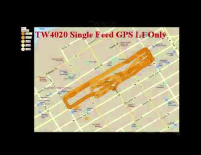 Why the World Needs Better GNSS Antennas