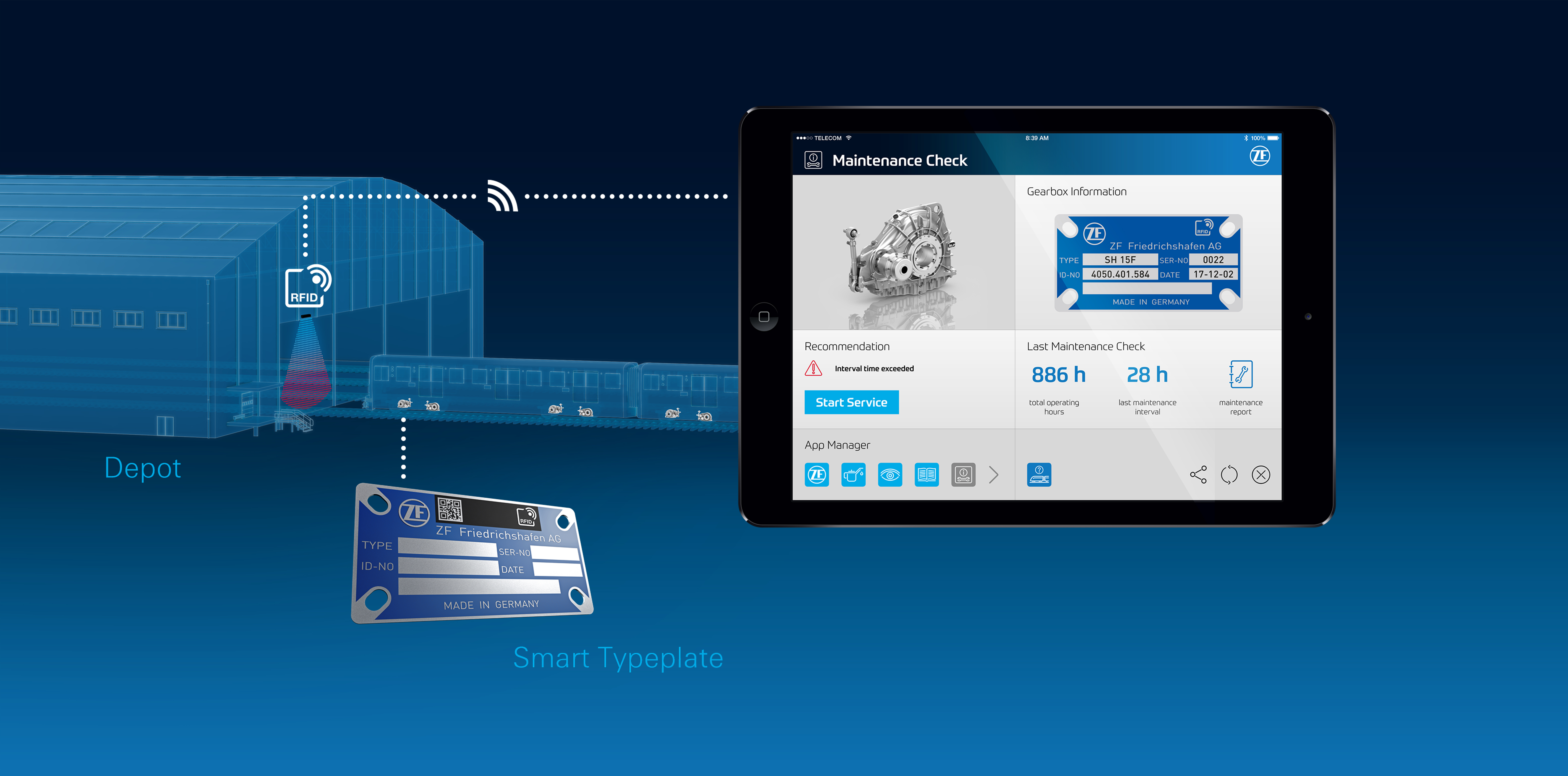 ZF Smart Typeplate for an intelligent fleet management and maintenance planning for rail vehicles