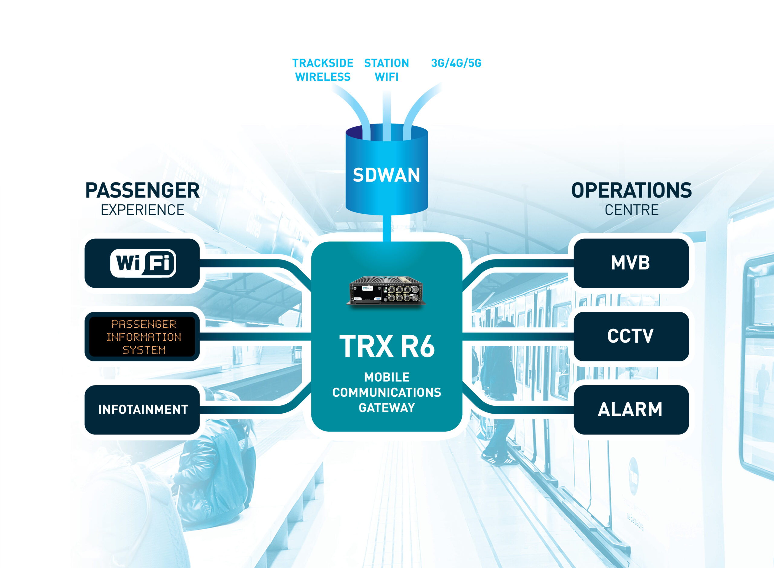 TRX R6