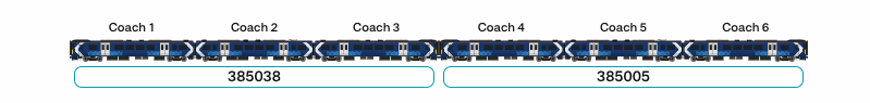 ScotRail rolling stock information