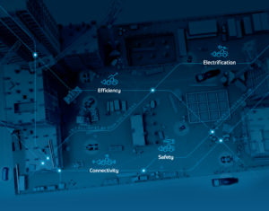The Future of Construction: Intelligent System Solutions by ZF