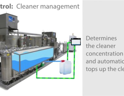 Smart Cleaning by BvL: The Intelligent Way of Cleaning