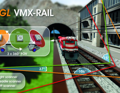 RIEGL VMX Rail Mobile Mapping Principle