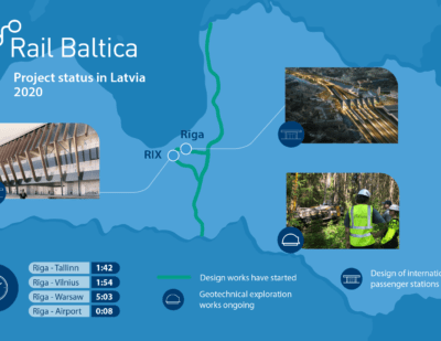 Design Works on Rail Baltica Latvia Section to Commence
