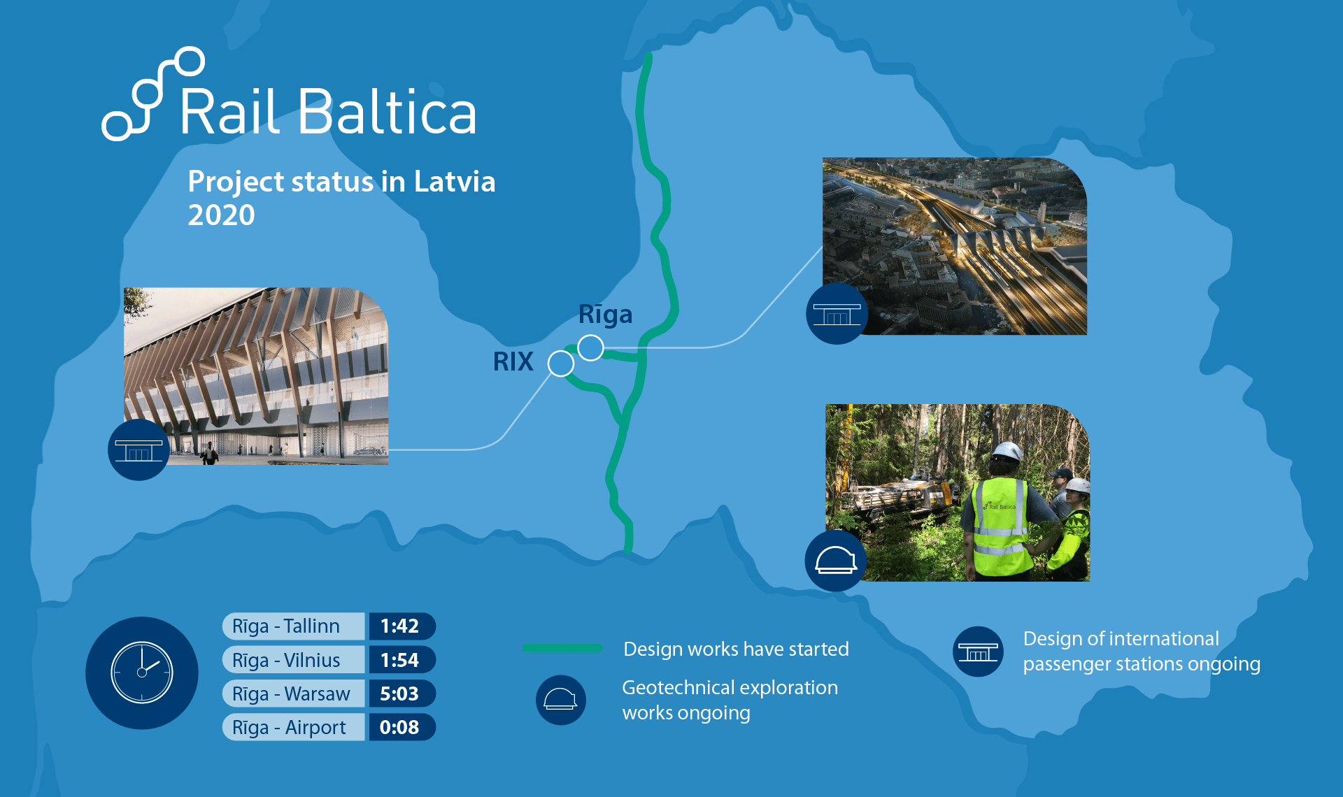 Rail Baltica project status for Latvia 2020