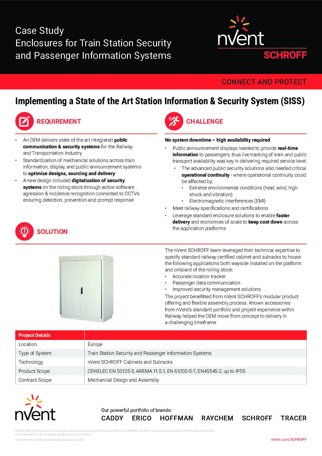 Enclosures for Train Station Security and Passenger Information Systems