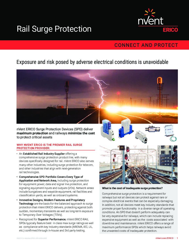 Rail Surge Protection