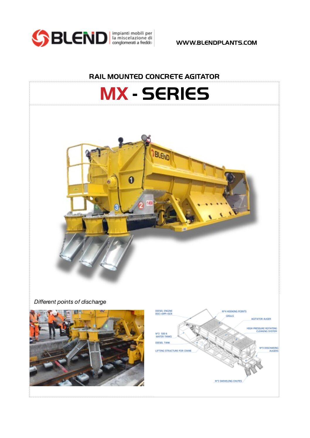 Blend MX08 Features