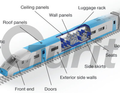 Gurit Composite Material Applications Rail