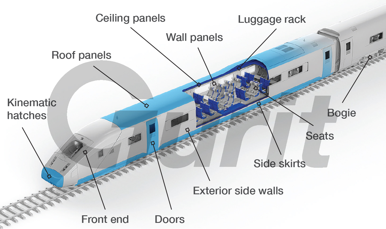 Examples of composite material applications in rail