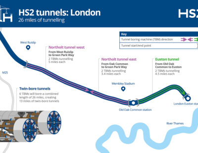 HS2 Ltd and SCS JV Sign TBM Contract
