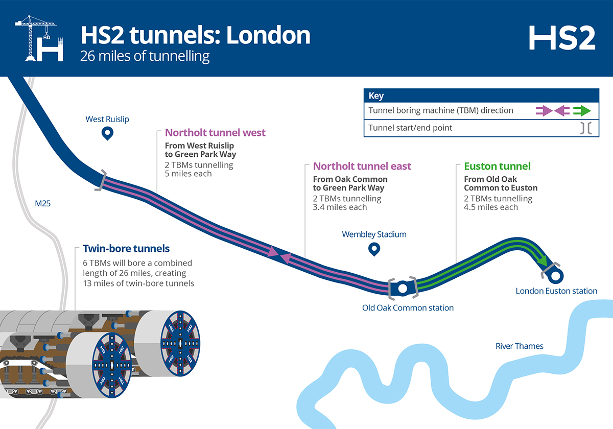 HS2 Ltd TBM map for London Tunnels