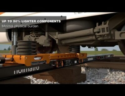 Holmatro Rerailing Systems – the New Standard for Rerailing!