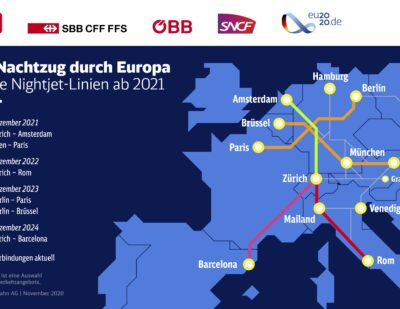 New Night Trains in Europe from 2021