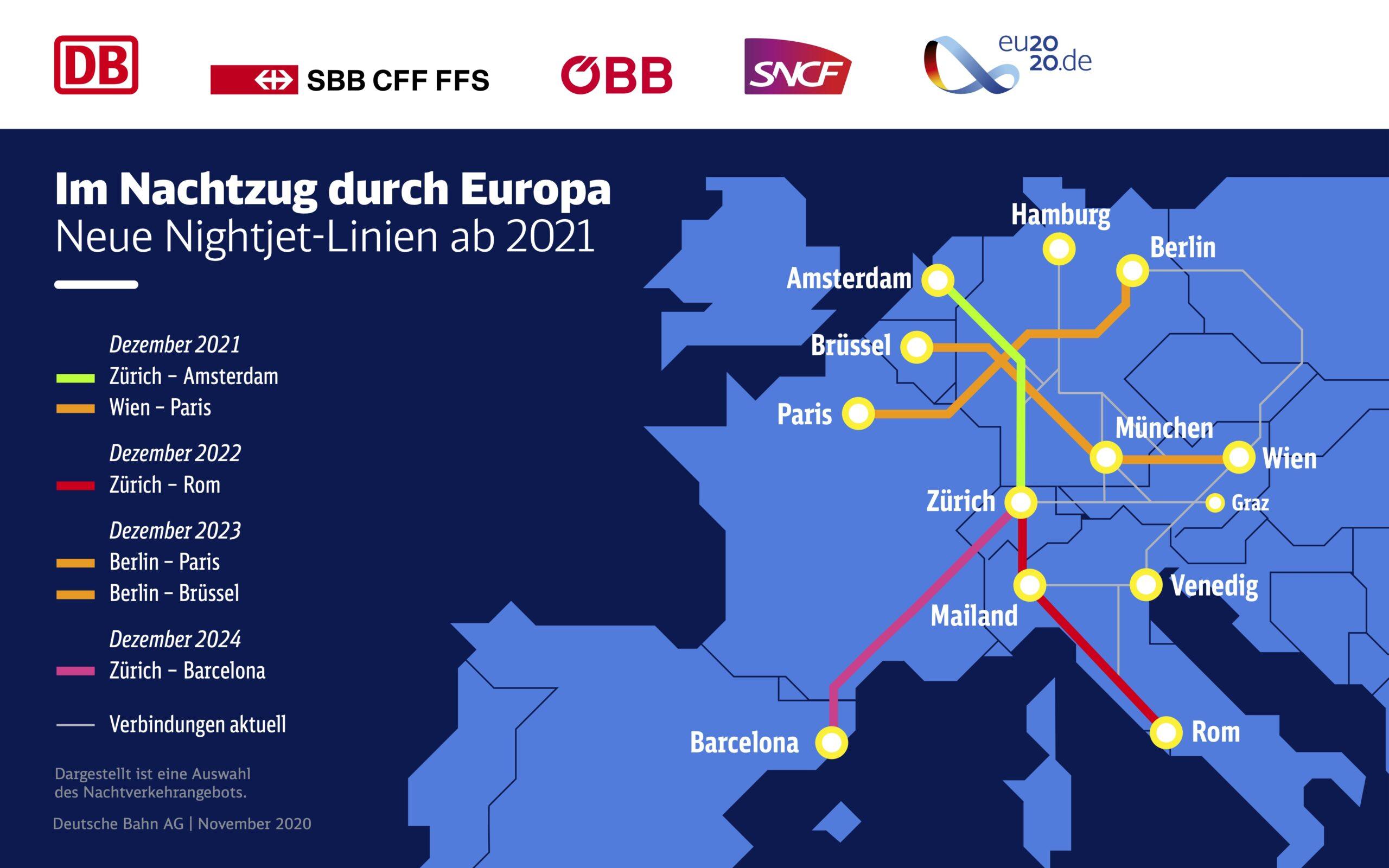 New EU night trains: Nightjet routes from 2021