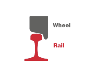 The role of the Rail in the Wheel-Rail-System